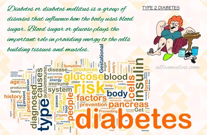 natural home remedies for diabetes