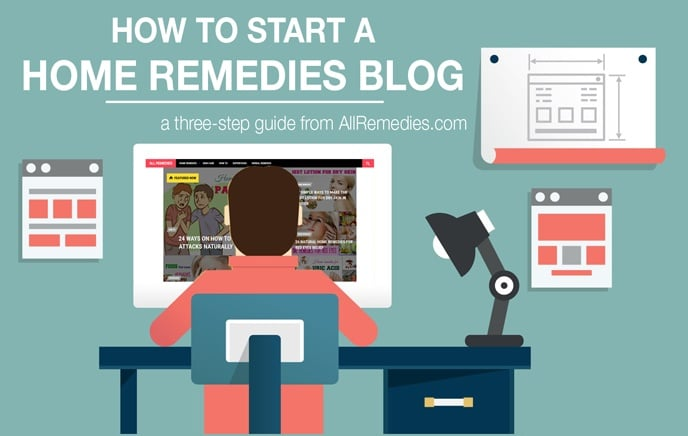 how to start a home remedies blog