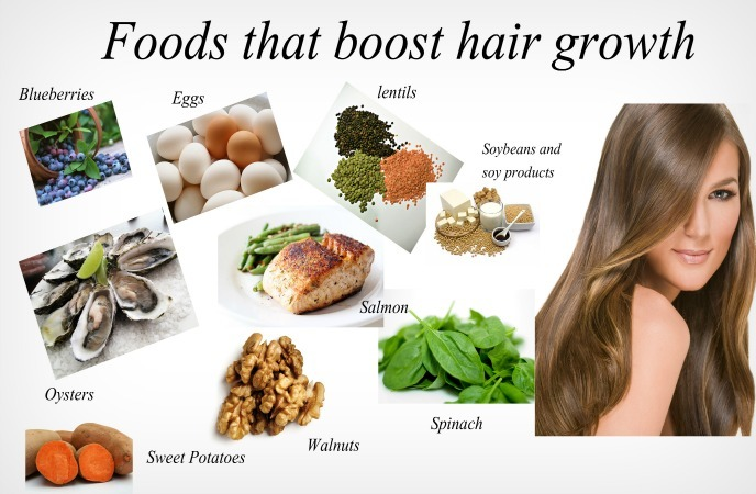 Foods That Help Grow Taller Naturally