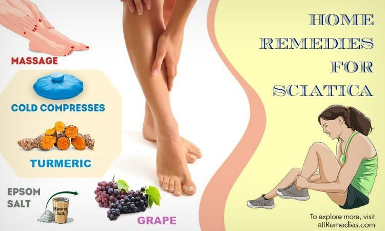 Natural Remedies For Sciatica Pain