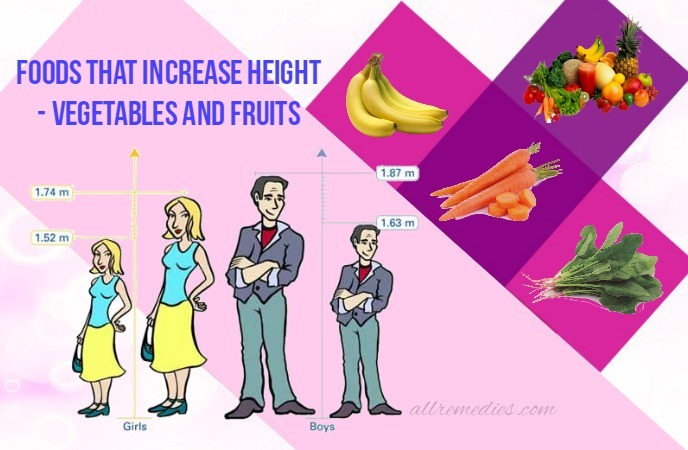 foods that increase height